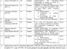 Govt. of the Punjab, Lahore Museum 13 Jobs, 24 January 2018, Daily Nation Newspaper