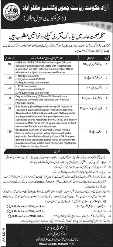 Govt. of Azad Jammu and Kashmir (AJK), Directorate General Health 271 Jobs 27 January 2018 Daily Jang Newspaper