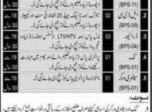 Okara, Supply Dippu Cant 08 Jobs, 12 January 2018 Daily Dunya Newspaper.