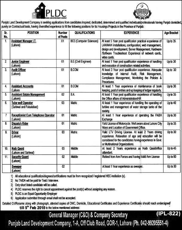 Govt. of Punjab, Punjab Land Development Company, 21 Jobs, 19 January 2018 Daily Nation Newspaper
