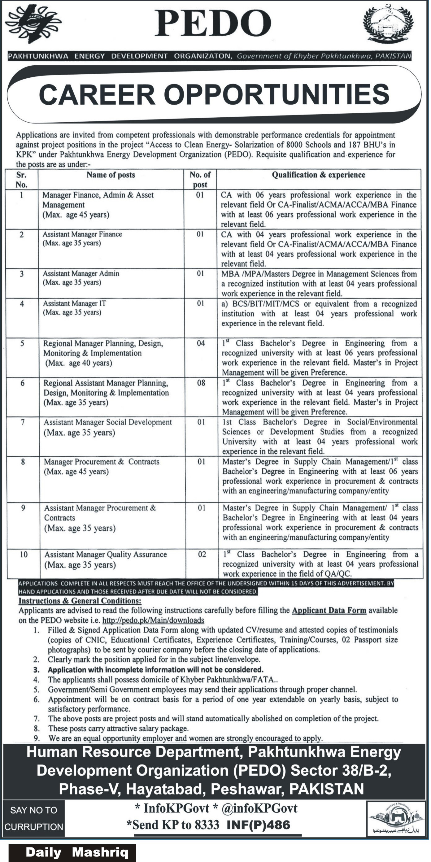 Peshawar Pekhtunkhwa Energy Development Organization 21 jobs, 27-01-2018, Daily mashriq Newspaper