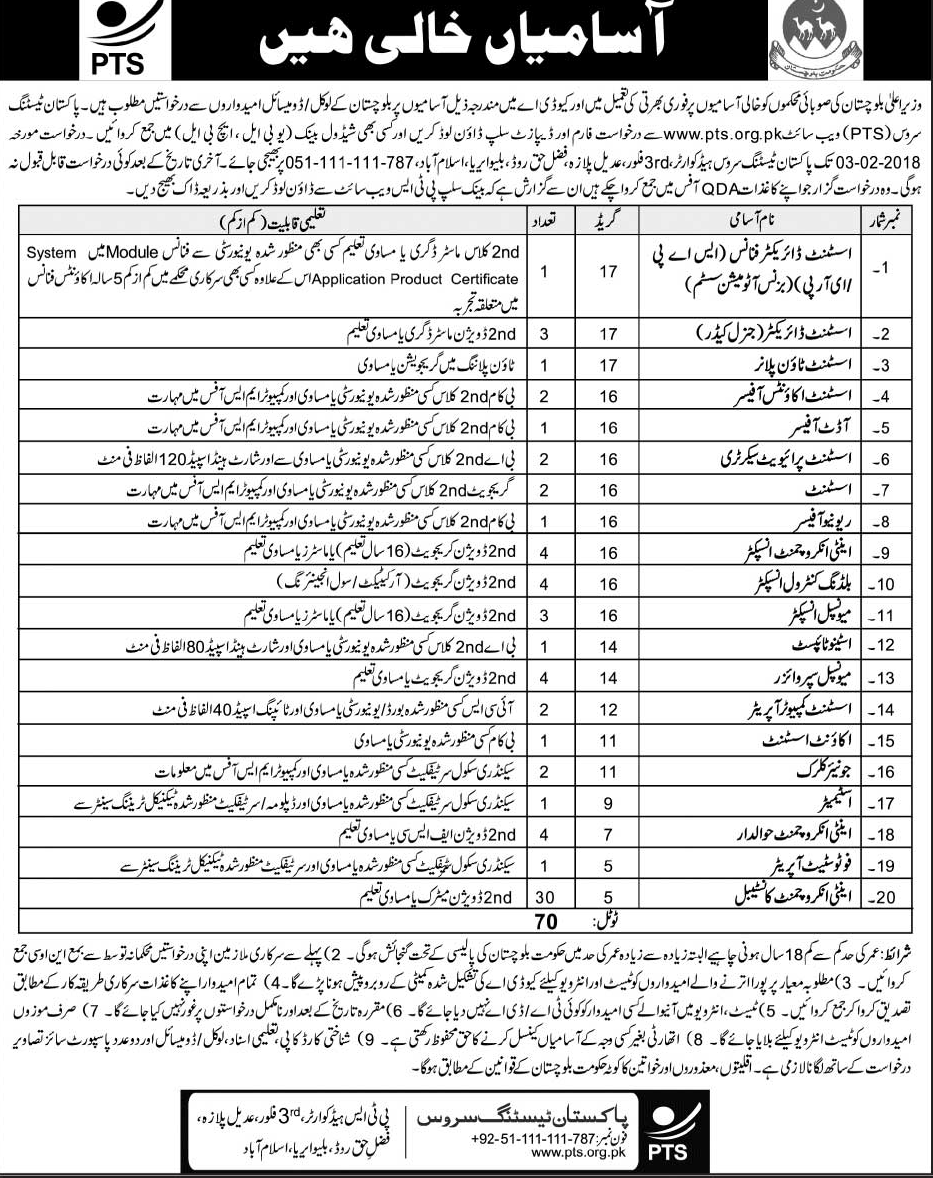 Govt. of Baluchistan, Quetta Development Authority 70 Jobs, 20 January 2018 Daily Jang Newspaper