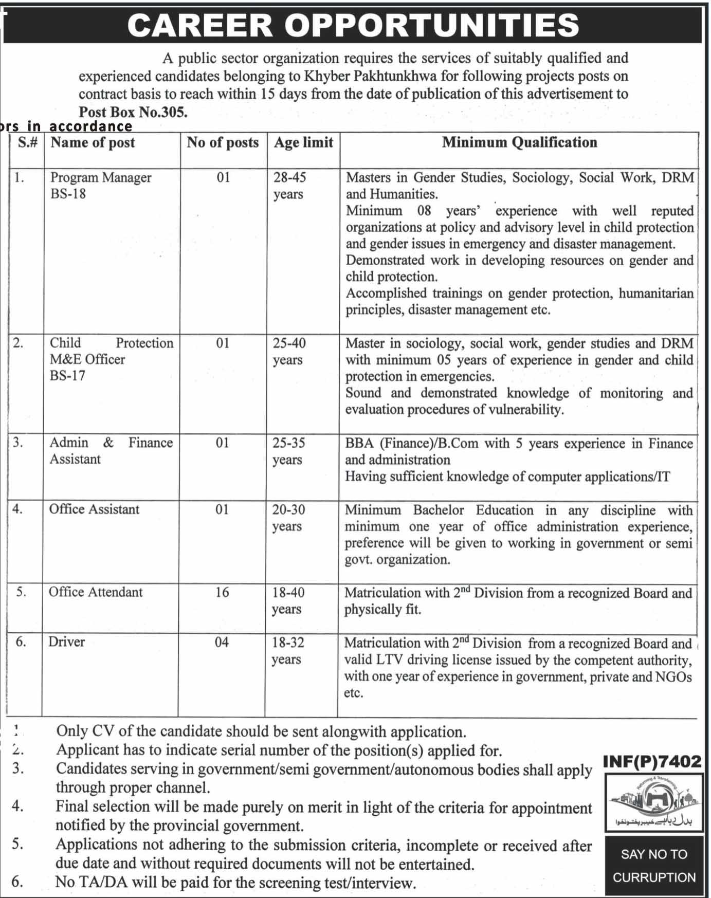 Khyber Pakhtunkhwa, Publice Sector Organization 24 Jobs 02 January 2018 Daily Mashriq Newspaper.