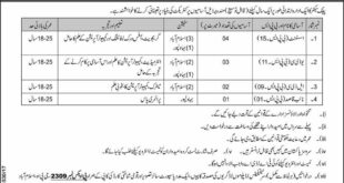 Public Sector Department 10 Jobs 05 January 2018 Daily Express Newspaper.