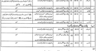 Sahiwal Agriculture Department 20 Jobs, 21 January 2018 Daily Express Newspaper