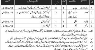 Sahiwal Horse Mule and Cattle Breading Area 08 Jobs, 28 January 2018 Daily Express Newspaper.