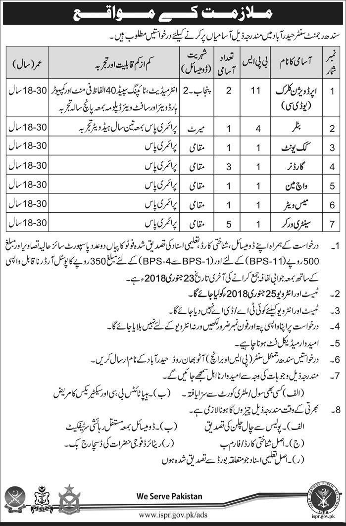 Hyderabad Sindh Regiment Center 14 Jobs 07 January 2018 Daily Express Newspaper.
