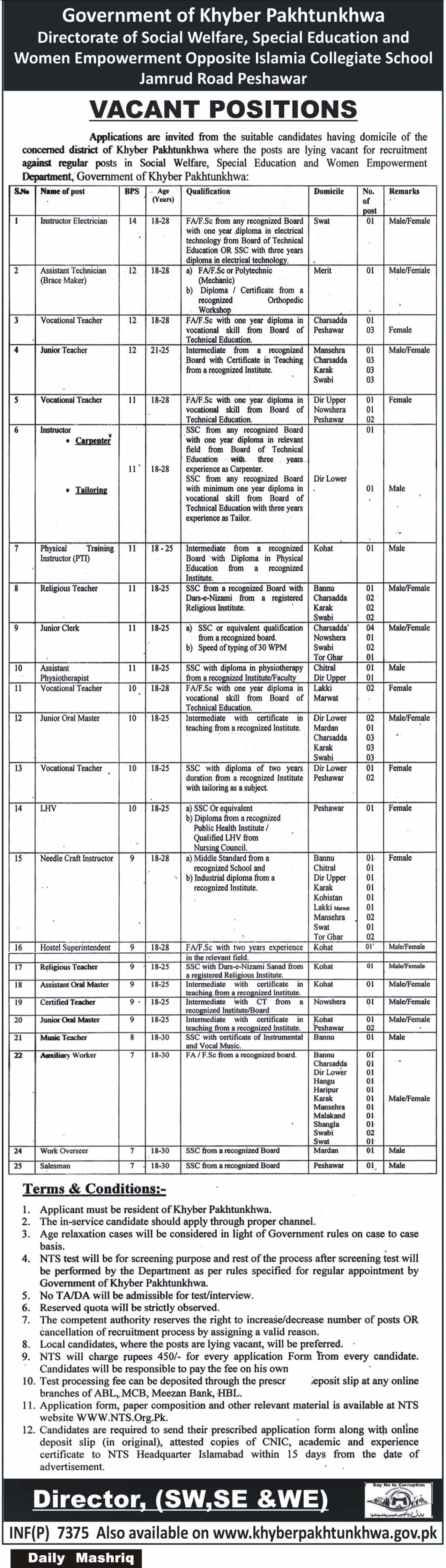 Directorate of Social Welfare, Special Education & Women Empowerment 91 Jobs, 02 January 2018. Daily Mashriq Newspaper