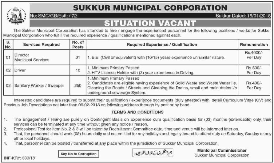 Sukkur, Municipal Corporation 261 Jobs, 20 January 2018 Daily Dawn Newspaper