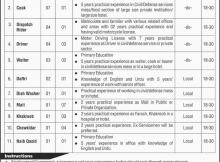 Karachi, National Institute of Management 35 Jobs, 25 January 2018, Daily Dawn Newspaper