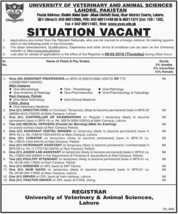 Lahore, University of Veterinary and Animal Sciences 23 Jobs 22 January 2018 Daily Dawn Newspaper