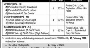 Pakistan Armed Services Board Department 11 Jobs, 11 February 2018, Daily Express Newspaper
