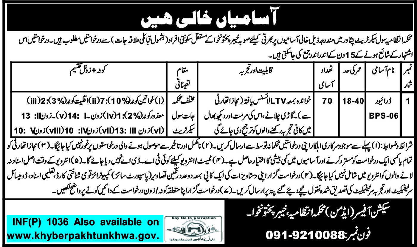 Civil Secretariat Peshawar 70 Jobs 28th February 2018 Daily Mashriq Newspaper