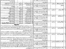 Health Department District Attock 234 jobs 23rd February 2018 Daily Jang Newspaper