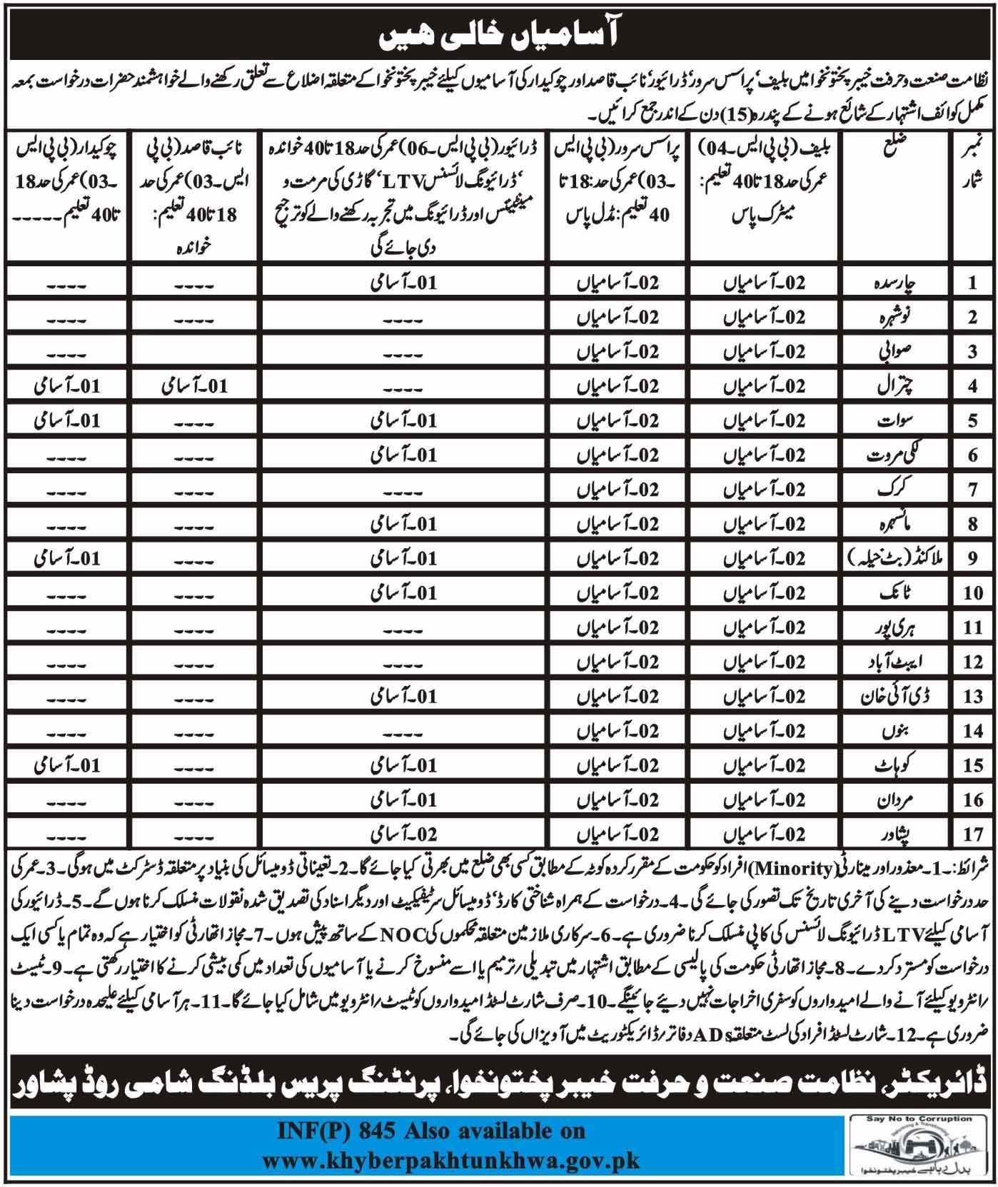 Industries Department KPK 84 Jobs 20th February 2018 Daily Mashriq Newspaper