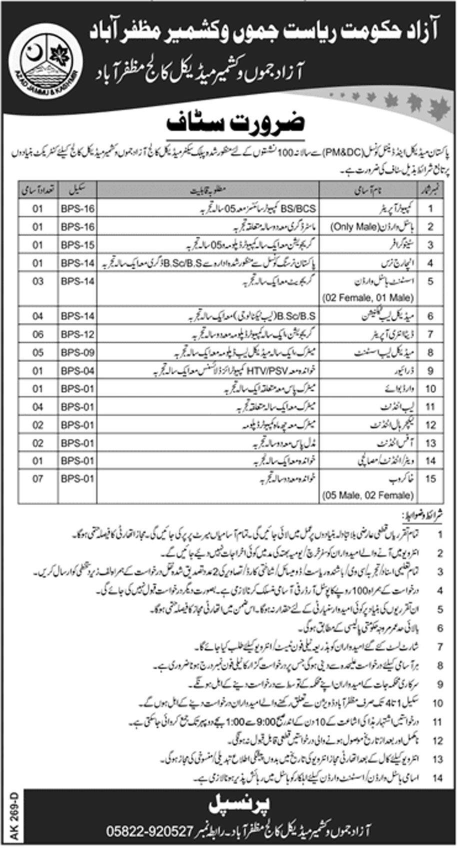 Medical College Azad Jammu & Kashmir (AJK) 40 Jobs 09 February 2018 Daily Jang Newspaper