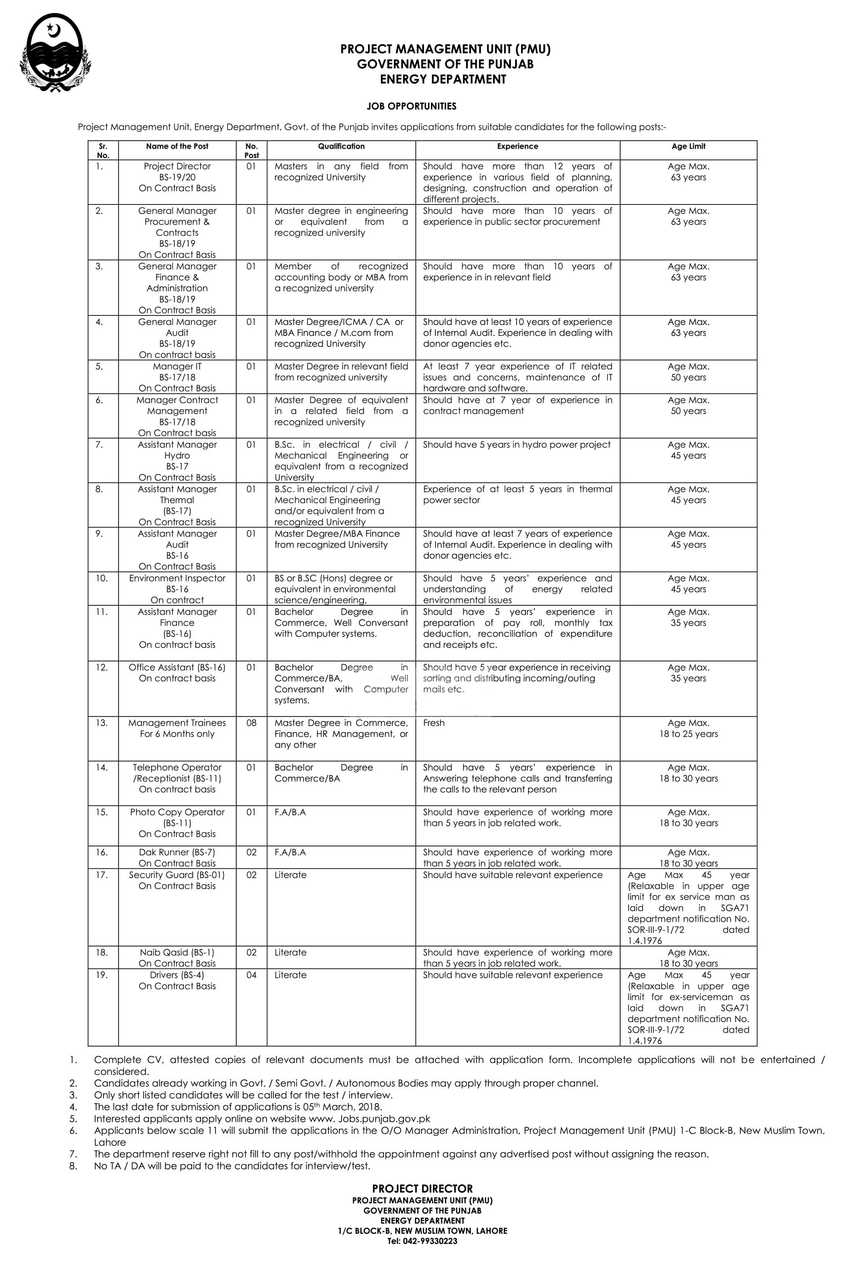 Energy Department Government of the Punjab 32 Jobs 23rd February 2018 Daily Jang Newspaper