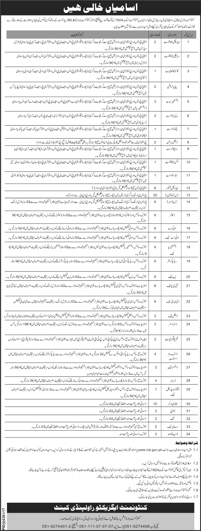 Cantonment General Hospital Rawalpindi 141 Jobs 17th February 2018 in Daily Jang Newspaper