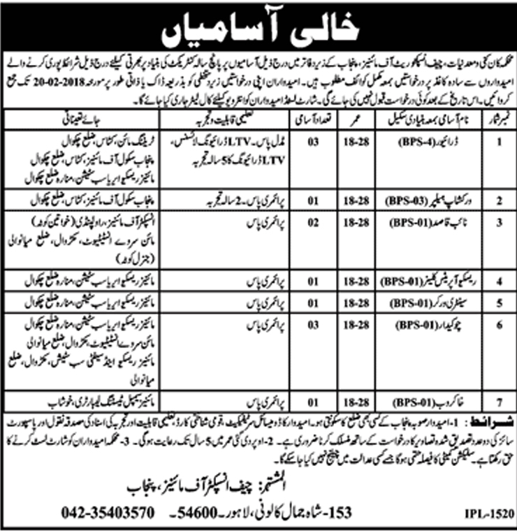 Punjab Mines & Mineral Department 11 Jobs 06 February 2018 Daily Jang Newspaper