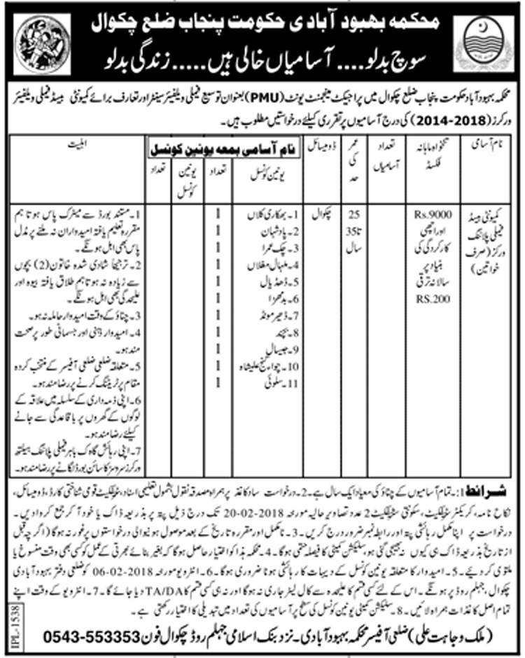 Chakwal Population Welfare Department 11 Jobs 09 February 2018 Daily Jang Newspaper