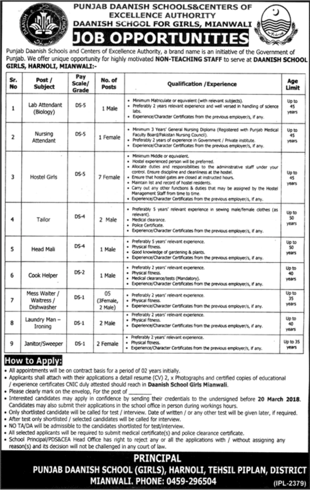 Punjab Daanish School Mianwali 22 Jobs 26th February 2018 Daily Jang Newspaper