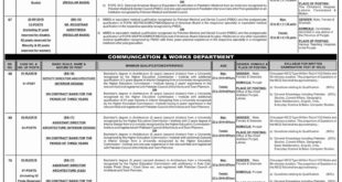 Public Service Commission Punjab 64 Jobs 25th February 2018 Daily Jang Newspaper