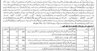 Prison Department KPK 991 Jobs 27th February 2018 Daily Mashriq Newspaper