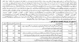 Prison Department KPK 991 Jobs 27th February 2018 Daily Mashriq Newspaper