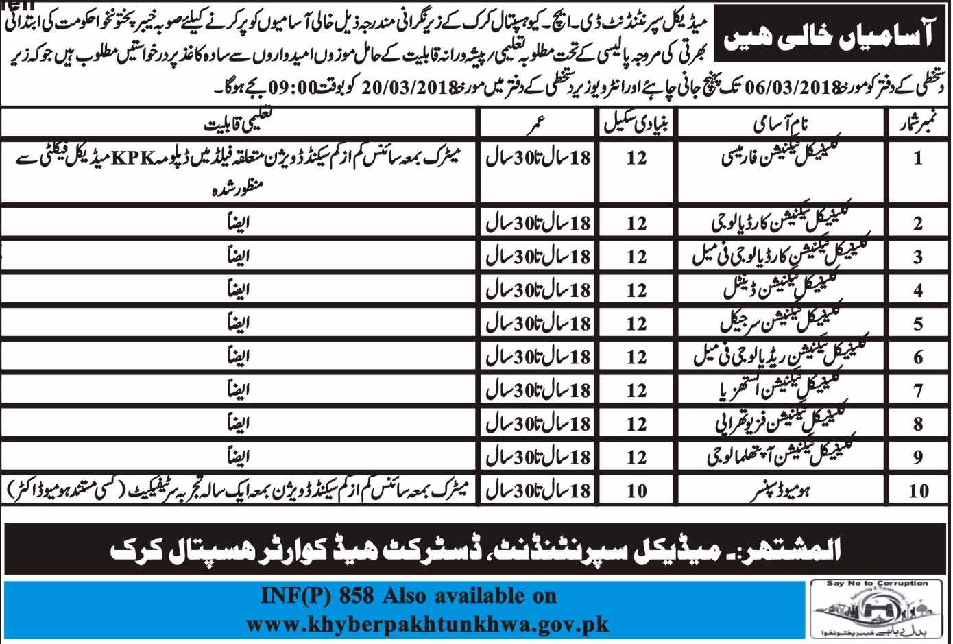 District Headquarter Hospital Karak KPK New Jobs 20th February 2018 Daily Mashriq Newspaper