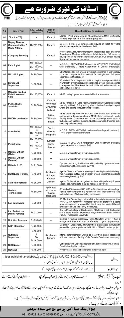 PPHI Sindh Karachi New Jobs 17th February 2018 in Daily Jang Newspaper
