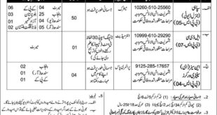 Pakistan Coast Guard 55 Jobs 26th February 2018 Daily Jang Newspaper