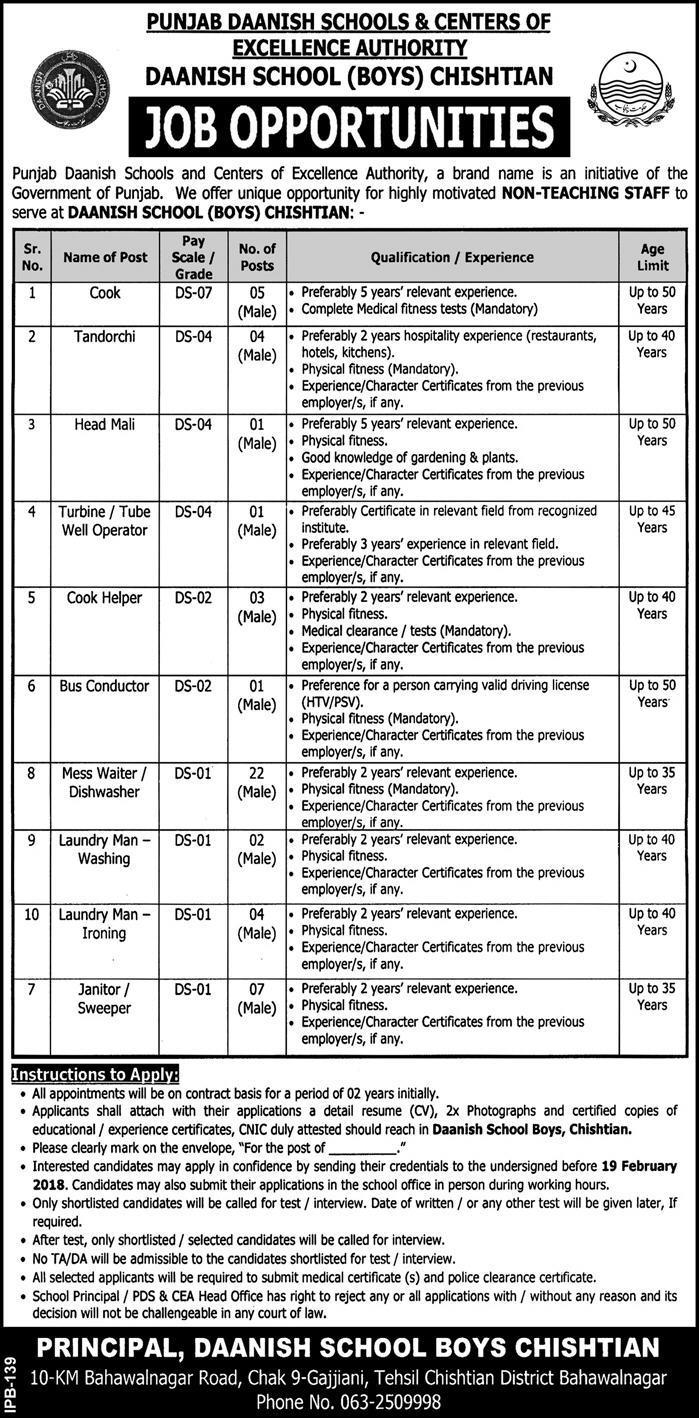 Bahawalnagar Punjab Daanish School Jobs Khabrain Newspaper 09 February 2018