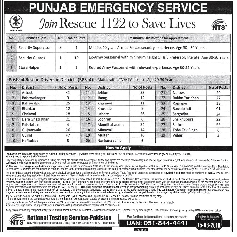 Punjab Emergency Service Rescue 1122, 691 Jobs 28th February 2018 Daily Jang Newspaper