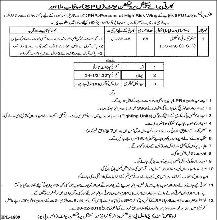 Punjab Special Protection Unit 88 Jobs, 11 February 2018, Daily Express Newspaper
