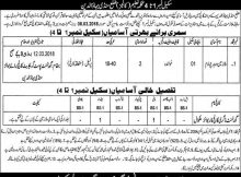 Government College Boys M.B Din 02 Jobs, 22nd February 2018, Daily Express Newspaper