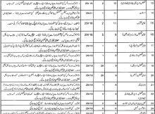 Teaching Hospital Dera Ghazi Khan 320 Jobs 24 February 2018 Daily Express Newspaper
