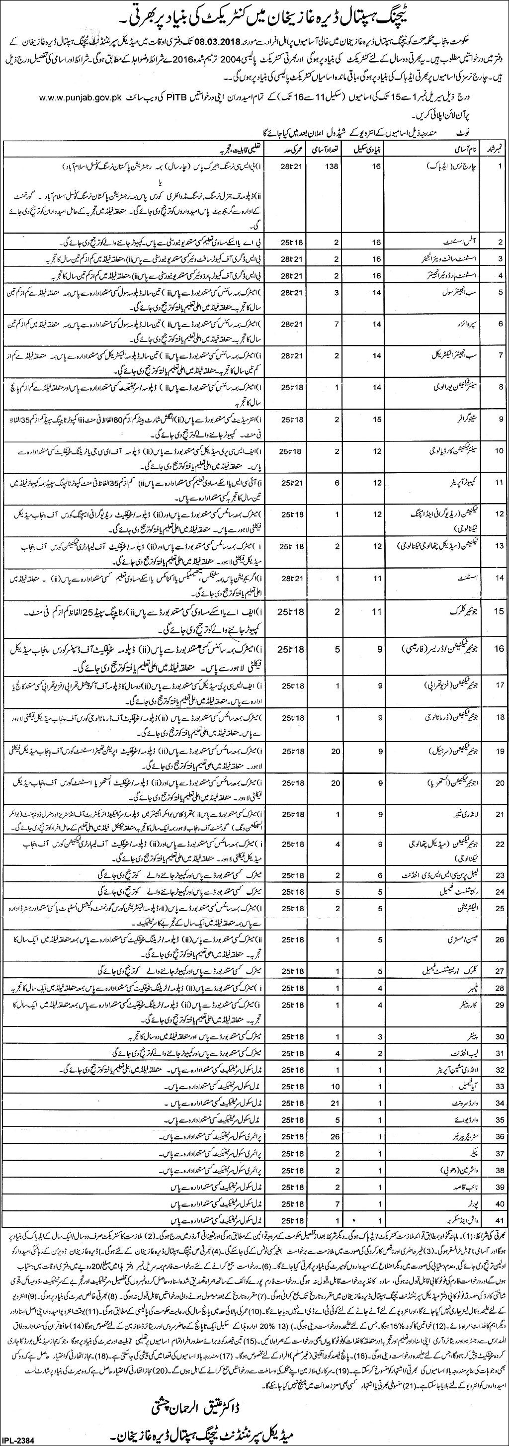 Teaching Hospital Dera Ghazi Khan 320 Jobs 24 February 2018 Daily Express Newspaper