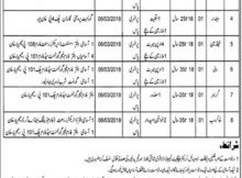 R.Y Khan Agriculture Department 15 Jobs 01/02/2018 Daily Khabrain Newspaper