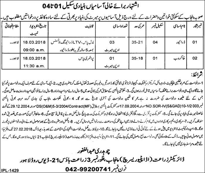 Lahore Agriculture Department 04 Jobs 01/02/2018 Daily Express Newspaper