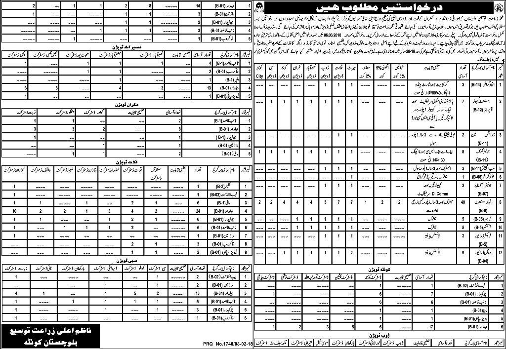 Baluchistan Agriculture Department 256 Jobs 07/02/2018 Daily Express Newspaper