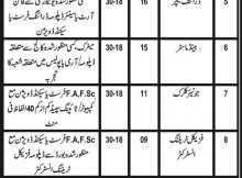 Baluchistan Residential College Loralai New Jobs, 15th February 2018 Daily Express Newspaper.