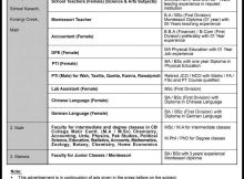 Cantonment Public Schools New Jobs, 21nd February 2018, Daily Express Newspaper
