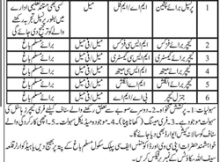 FC School Muslim Bagh New Jobs 13th February 2018 Daily Jang Newspaper