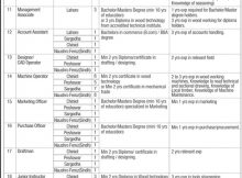 Furniture Pakistan 162 Jobs 12 February 2018 Daily Jang Newspaper