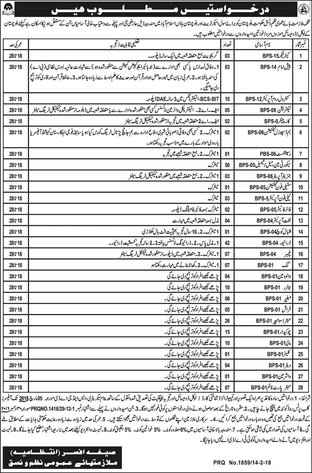 Civil Secretariat Baluchistan 235 Jobs, 15th February 2018 Daily Express Newspaper.