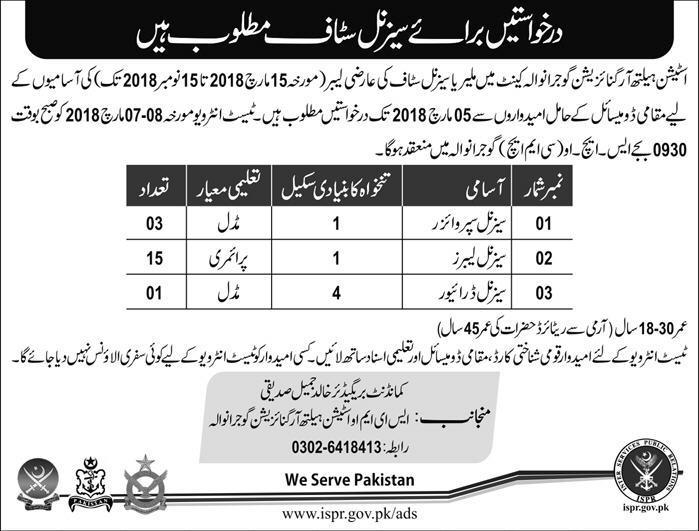Station Health Organization Gujranwala Cant 19 Jobs, 22nd February 2018, Daily Nawaye Waqat Newspaper