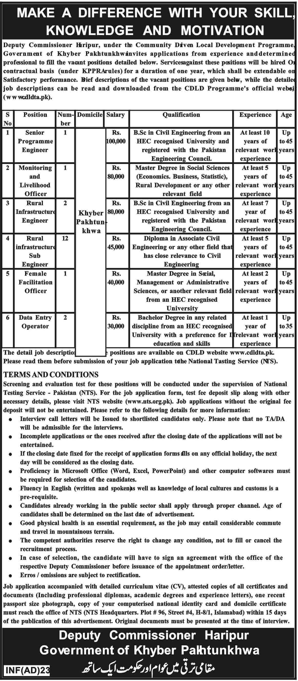 HariPur Deputy Commissioner Office Khyber Pakhtunkhwa 19 Jobs 02/02/2018 Daily Mashriq Newspaper