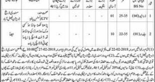 Chiniot Irrigation Department 11 Jobs, 01st February 2018 Daily Khabrain Newspaper