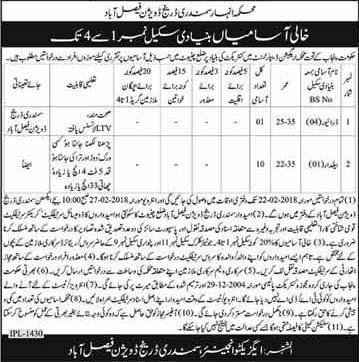 Chiniot Irrigation Department 11 Jobs, 01st February 2018 Daily Khabrain Newspaper