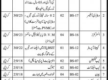Livestock Department Sindh 20 Jobs, 21st February 2018, Daily Express Newspaper